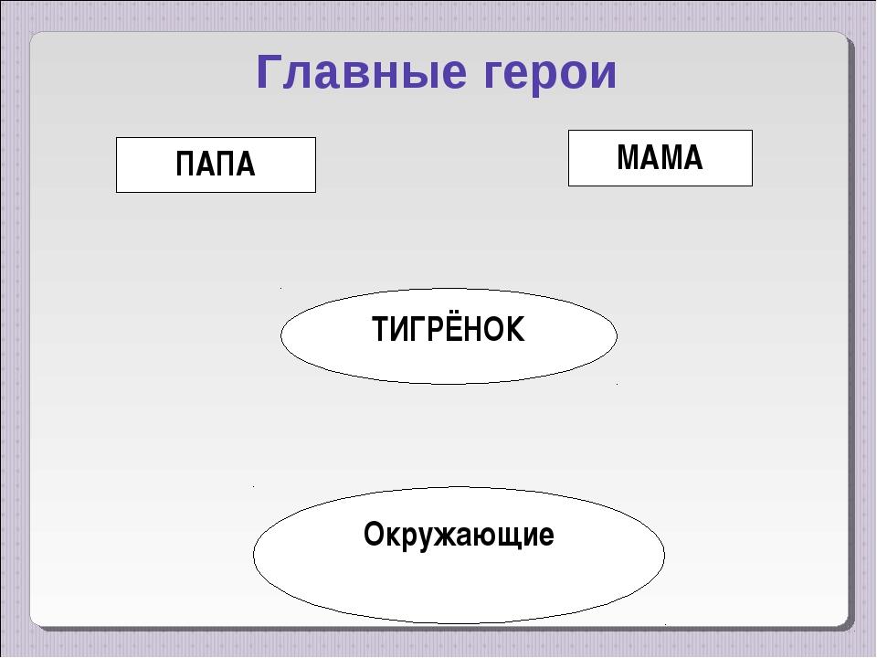 Главные герои ПАПА МАМА ТИГРЁНОК Окружающие