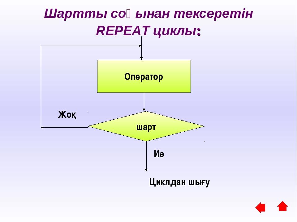 Шартты соңынан тексеретін REPEAT циклы: Оператор Иә шарт Циклдан шығу Жоқ