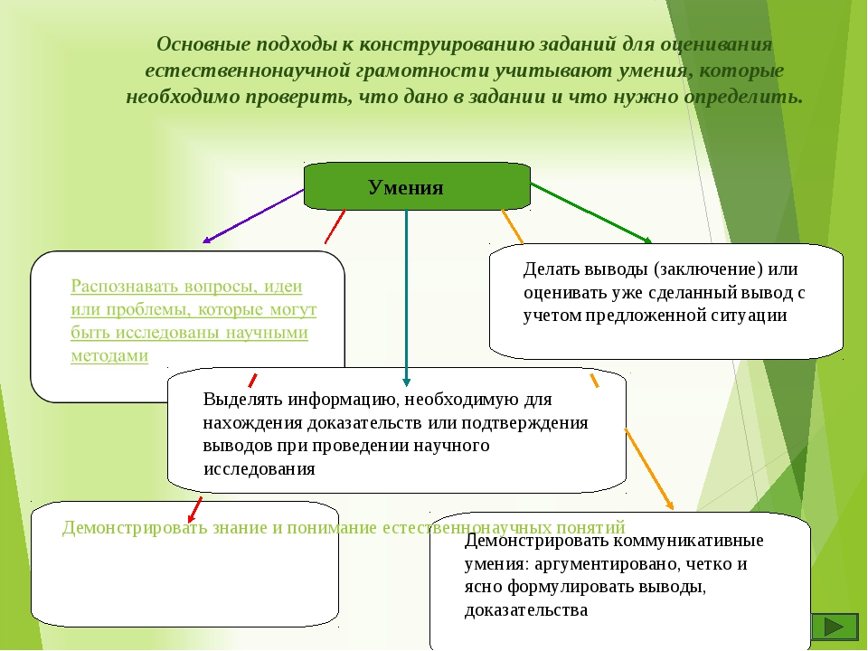 Основные подходы к конструированию заданий для оценивания естественнонаучной...