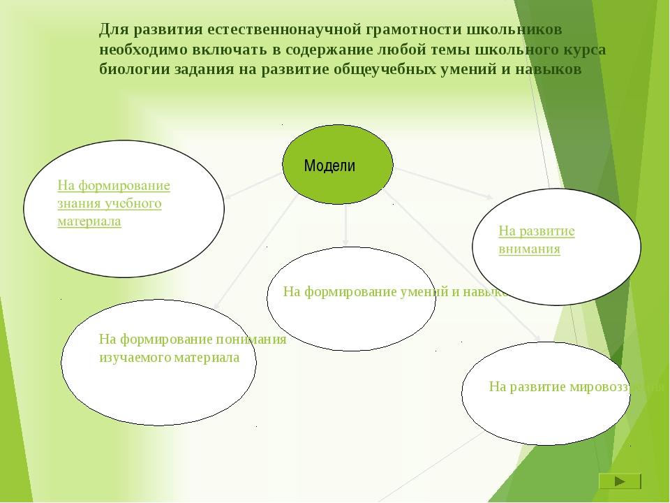 Для развития естественнонаучной грамотности школьников необходимо включать в...