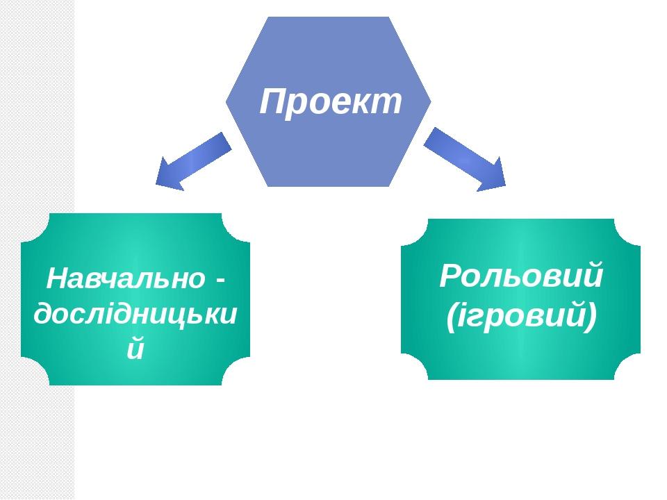 Проект Навчально - дослідницький Рольовий (ігровий)