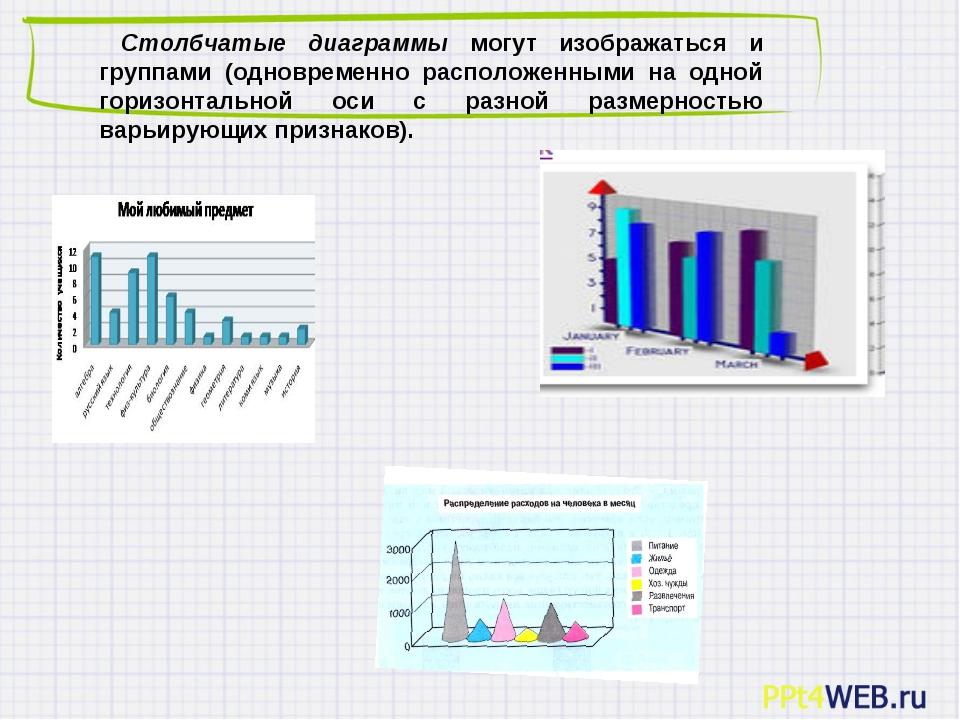 Столбчатые диаграммы могут изображаться и группами (одновременно расположенн...