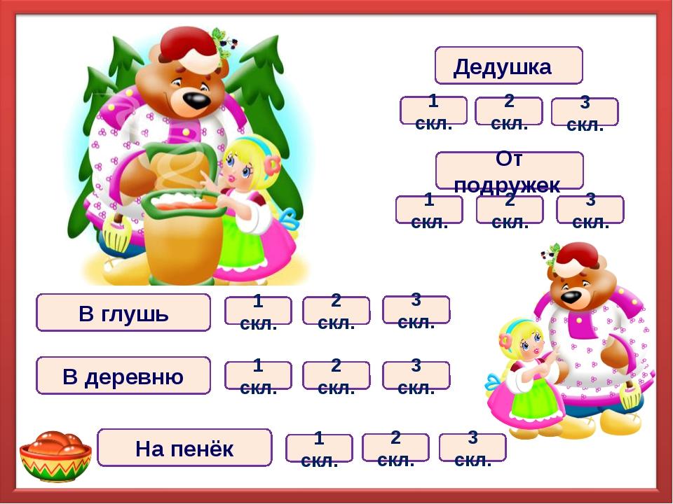 В глушь На пенёк От подружек В деревню Дедушка 2 скл. 1 скл. 3 скл. 2 скл. 1...