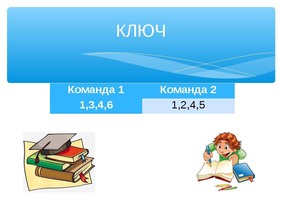 КЛЮЧ Команда 1Команда 2 1,3,4,61,2,4,5