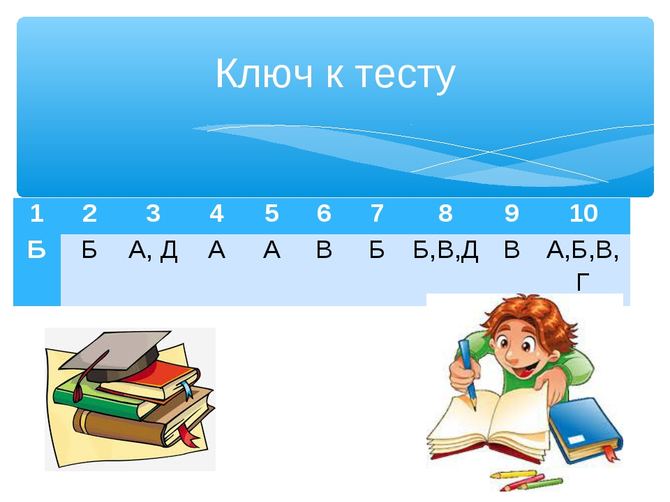 Ключ к тесту 12345678910 ББА, ДААВББ,В,ДВА,Б,В,Г