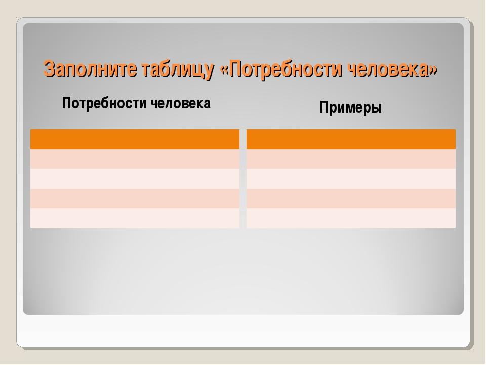 Заполните таблицу «Потребности человека» Потребности человека Примеры