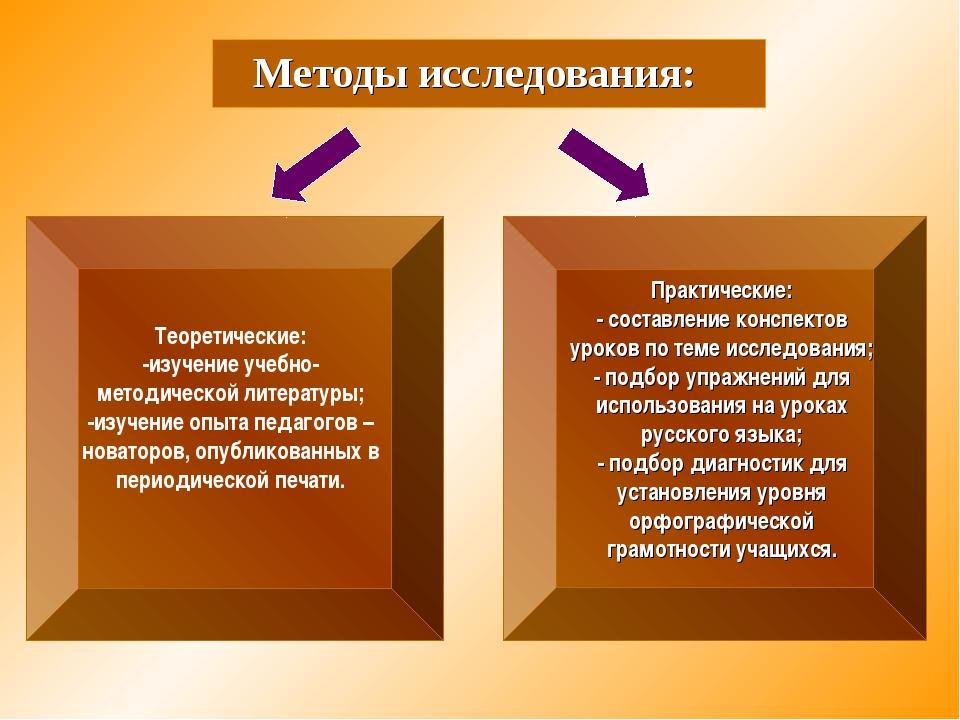 Методы исследования: Теоретические: -изучение учебно-методической литературы...