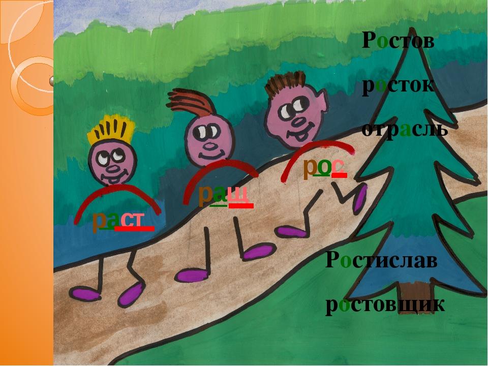 Ростов росток отрасль Ростислав ростовщик