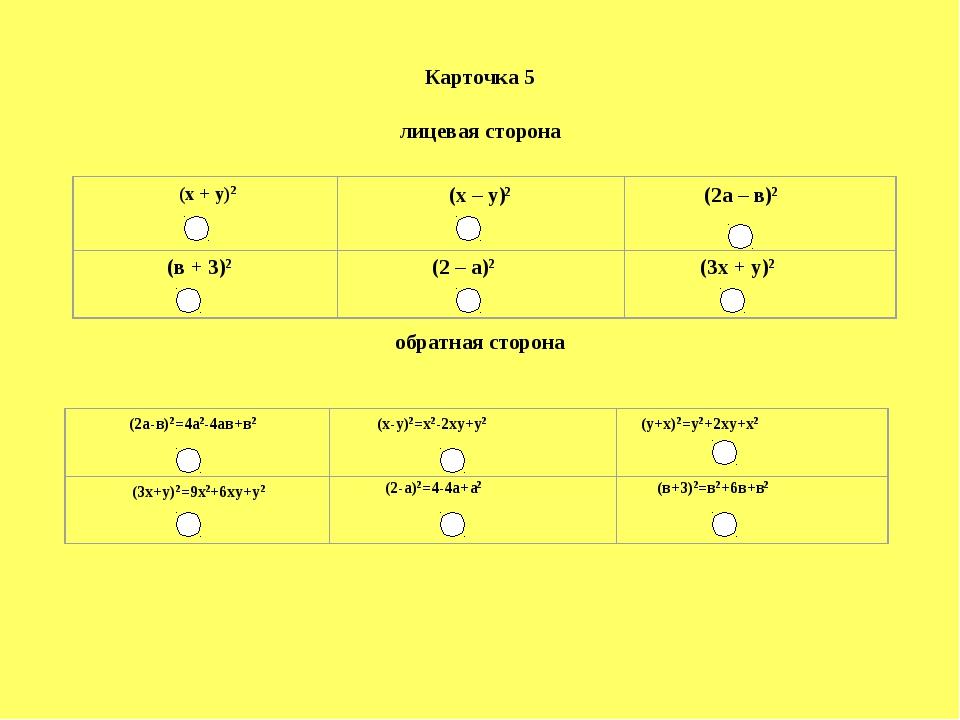 Карточка 5 лицевая сторона (х + у)2 (х – у)2 (2а – в)2 (в + 3)2 (2 – а)2 (3х...