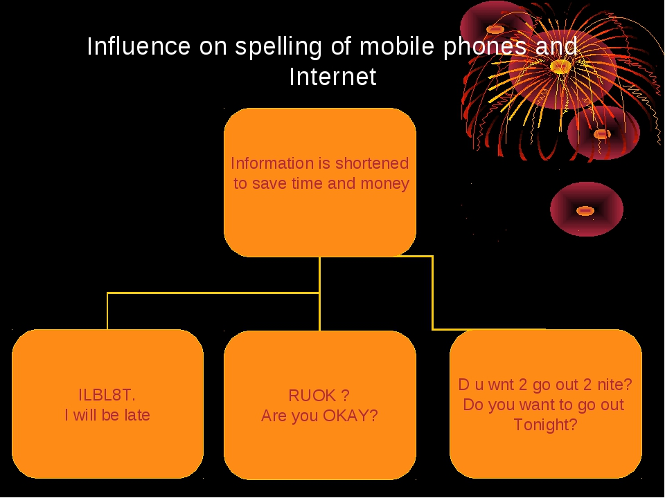 Influence on spelling of mobile phones and Internet