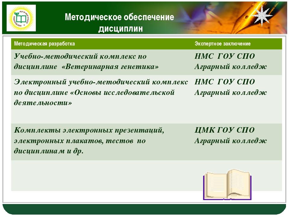 Методическое обеспечение дисциплин Методическая разработка Экспертное заключе...
