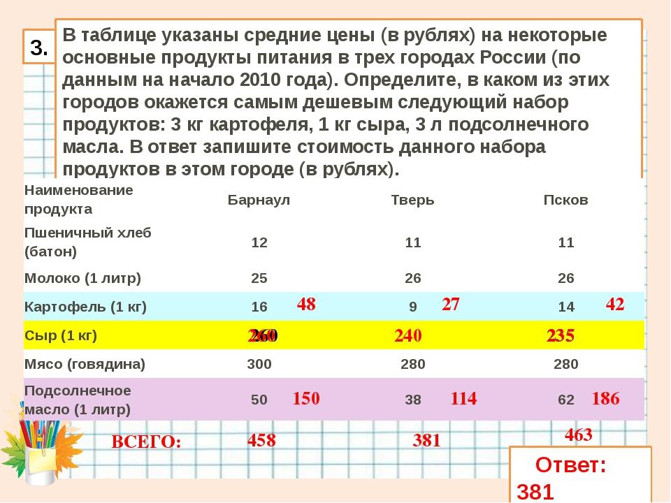 Ответ: 381 В таблице указаны средние цены (в рублях) на некоторые основные п...
