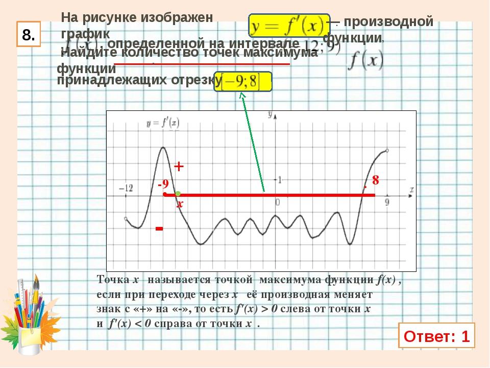 Найдите количество точек максимума функции Ответ: 1 На рисунке изображен гра...