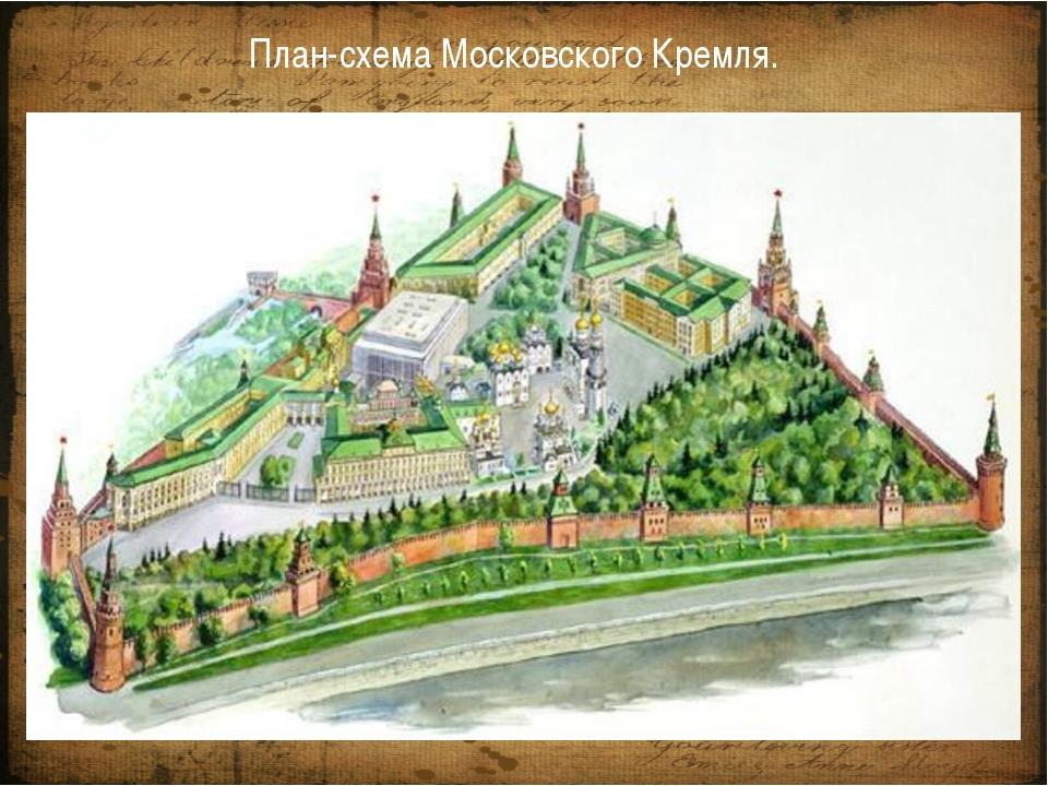 Кремль Китай-город Земляной город Земляной город Земляной город Земляной горо...