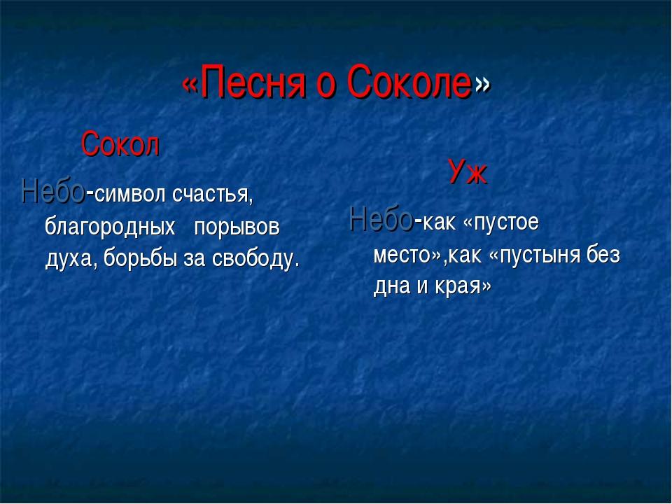 «Песня о Соколе» Сокол Небо-символ счастья, благородных порывов духа, борьбы...