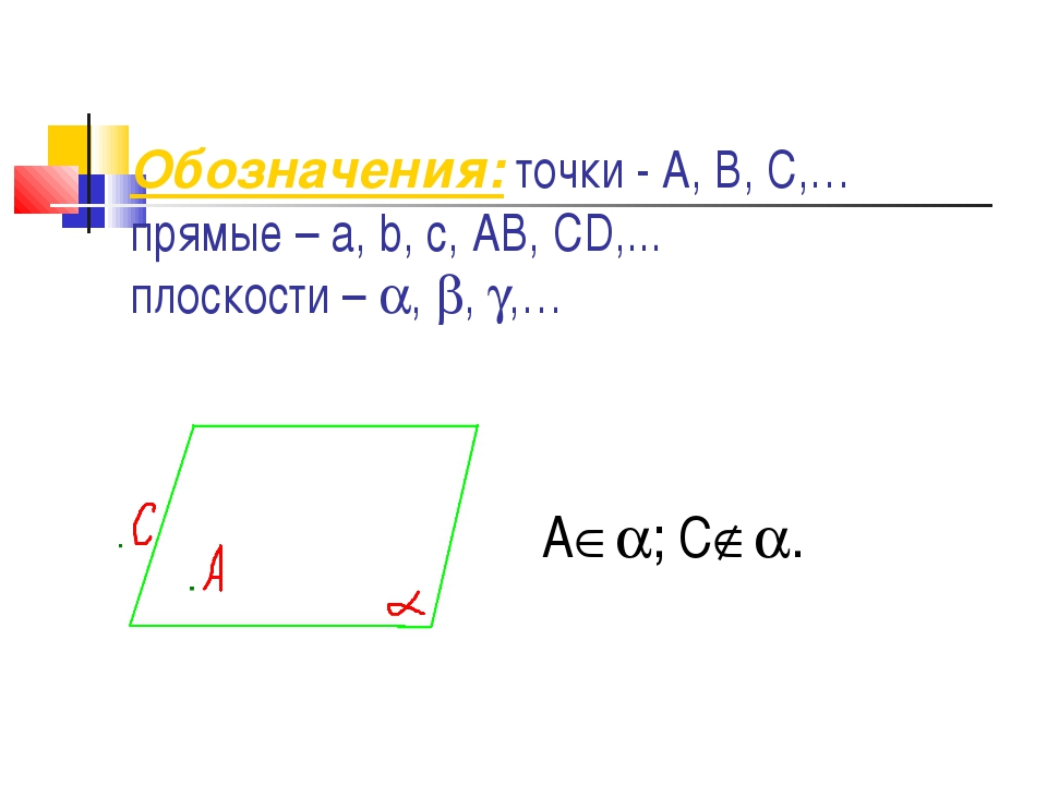 Обозначения: точки - А, В, С,… прямые – a, b, c, AB, CD,... плоскости – , ,...