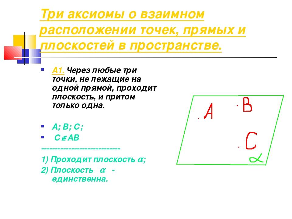 Три аксиомы о взаимном расположении точек, прямых и плоскостей в пространстве...