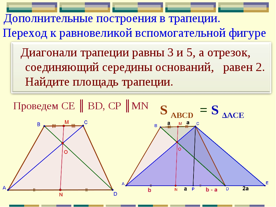 Дополнительные построения в трапеции. Проведем CE ║ BD, СР ║MN S ABCD = S ∆АC...