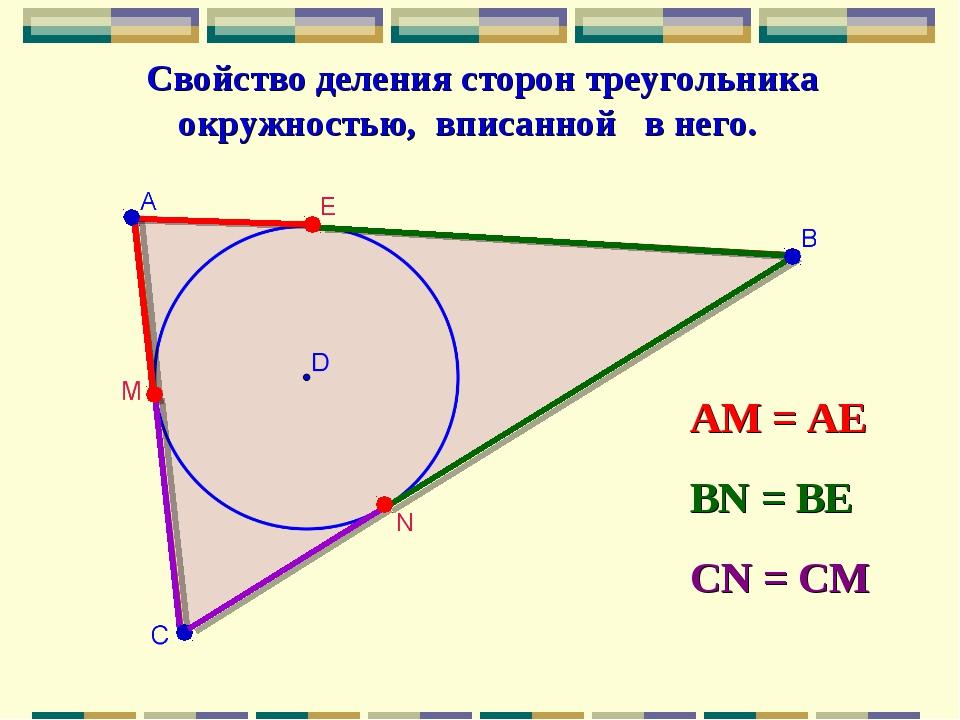 Свойство деления сторон треугольника окружностью, вписанной в него. АМ = АЕ...