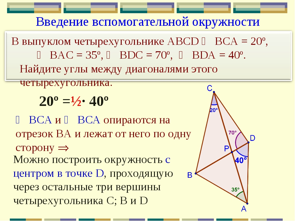 Введение вспомогательной окружности 20º =½· 40º Можно построить окружность с...