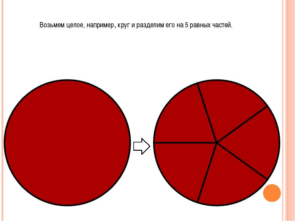 Возьмем целое, например, круг и разделим его на 5 равных частей.