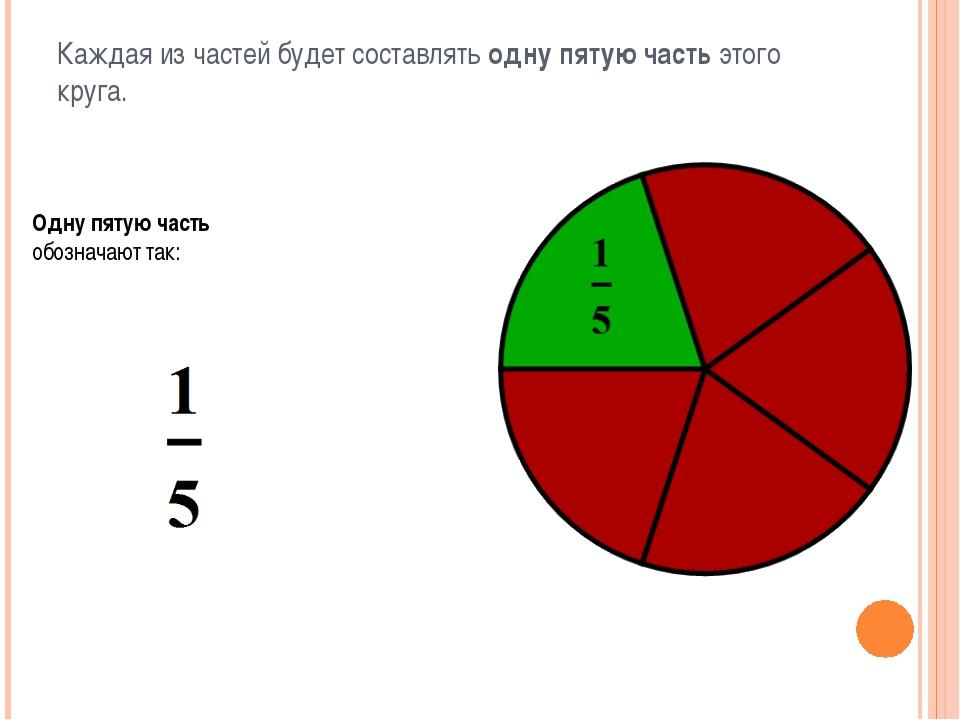 Каждая из частей будет составлять одну пятую часть этого круга. Одну пятую ча...