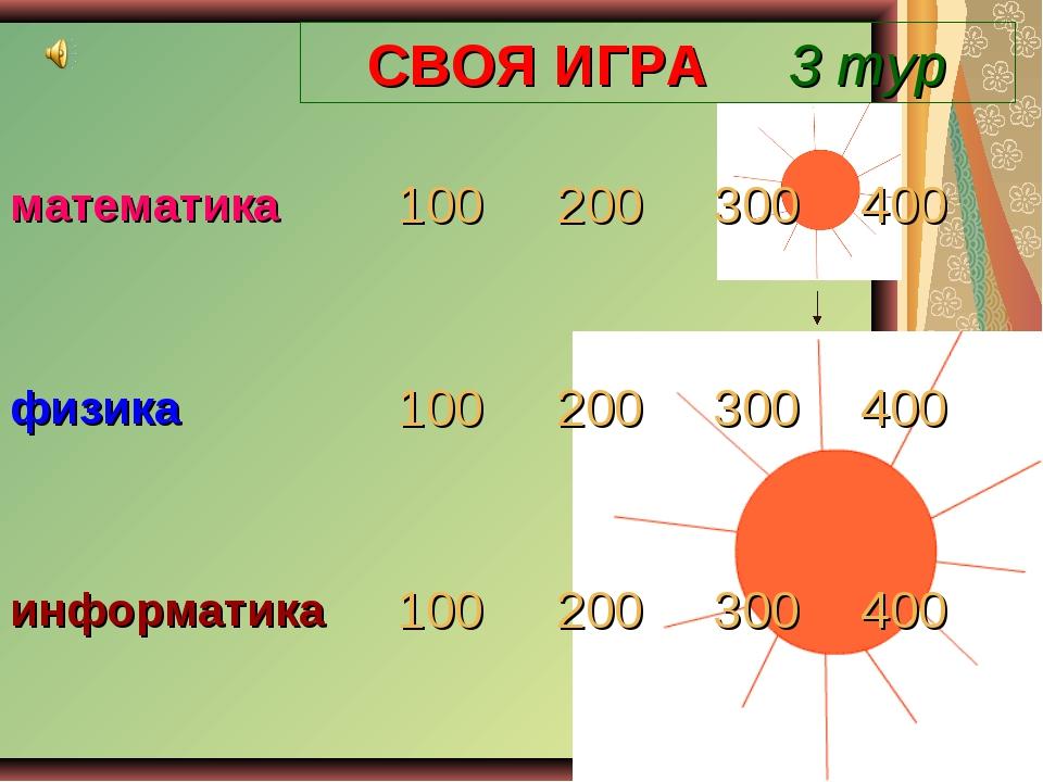 СВОЯ ИГРА 3 тур математика100200300400 физика100200300400 информатика...
