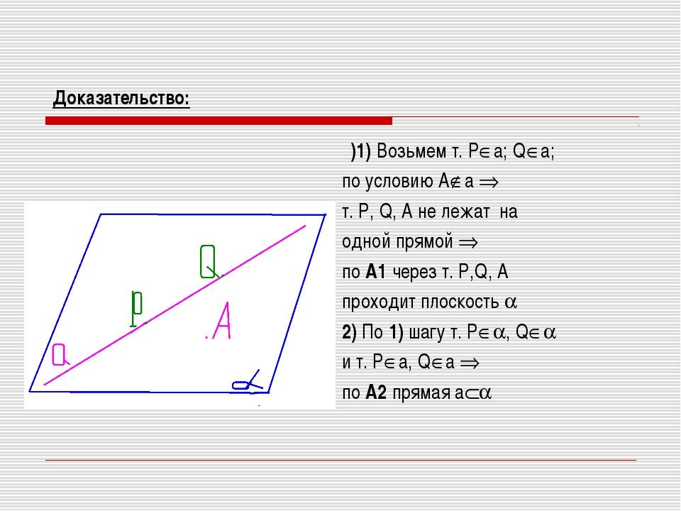Доказательство: Ι)1) Возьмем т. Рa; Qa; по условию Аa  т. Р, Q, А не лежа...
