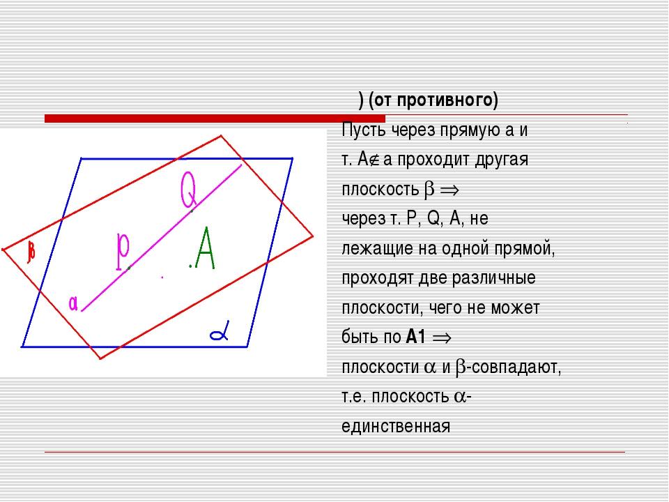 ΙΙ) (от противного) Пусть через прямую a и т. Аa проходит другая плоскость...