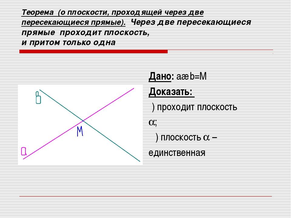 Теорема (о плоскости, проходящей через две пересекающиеся прямые). Через две...