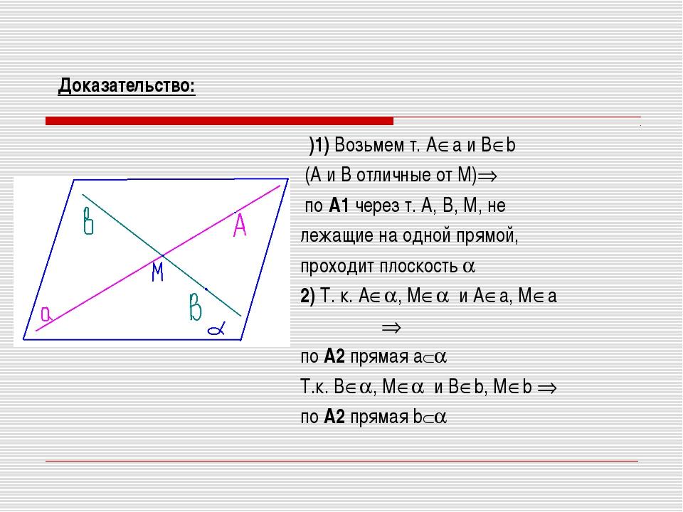 Доказательство: Ι)1) Возьмем т. Аa и Вb (А и В отличные от М) по А1 через...