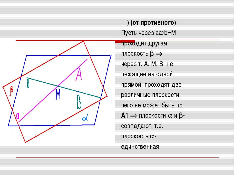 ΙΙ) (от противного) Пусть через a∩b=М проходит другая плоскость   через т....