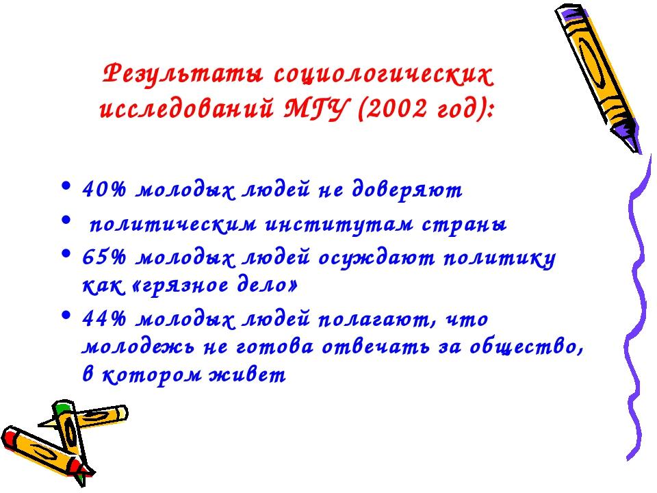 Результаты социологических исследований МГУ (2002 год): 40% молодых людей не...