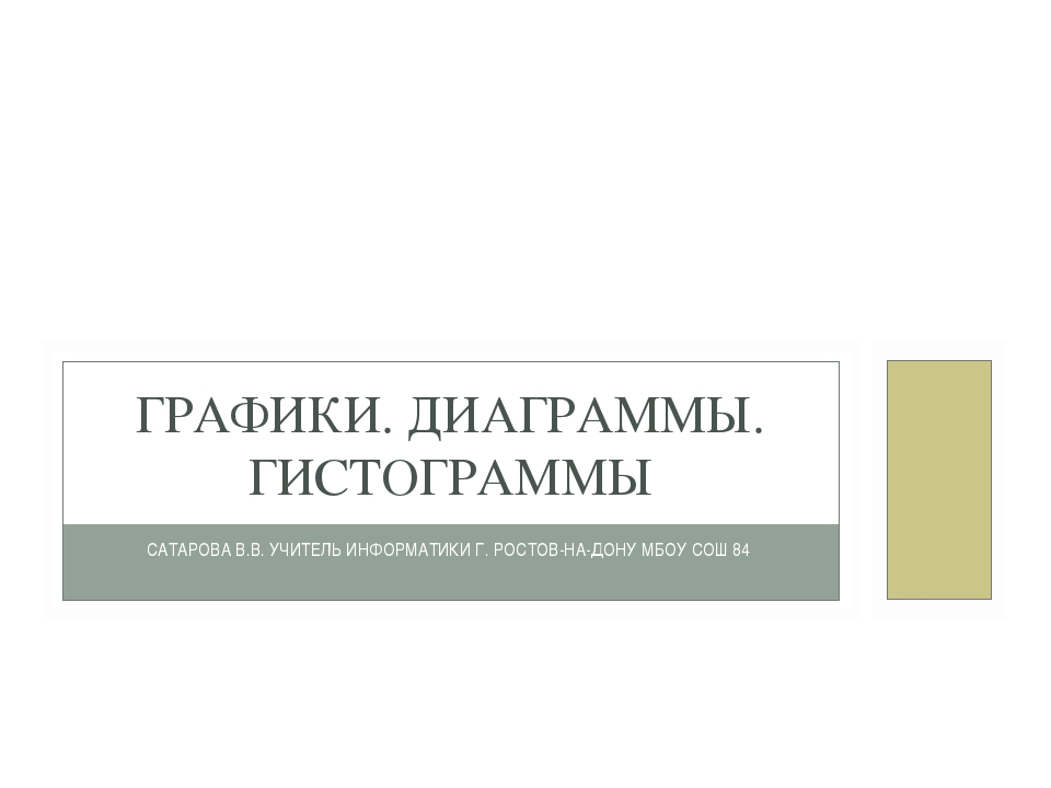 САТАРОВА В.В. УЧИТЕЛЬ ИНФОРМАТИКИ Г. РОСТОВ-НА-ДОНУ МБОУ СОШ 84 ГРАФИКИ. ДИАГ...