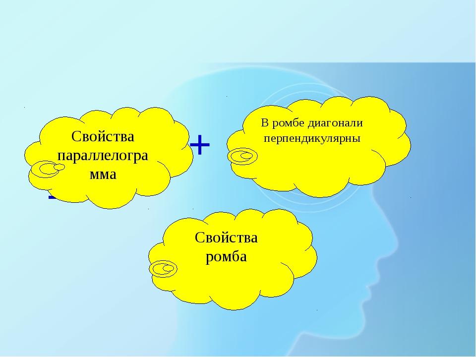 + = Свойства ромба В ромбе диагонали перпендикулярны Свойства параллелограмма