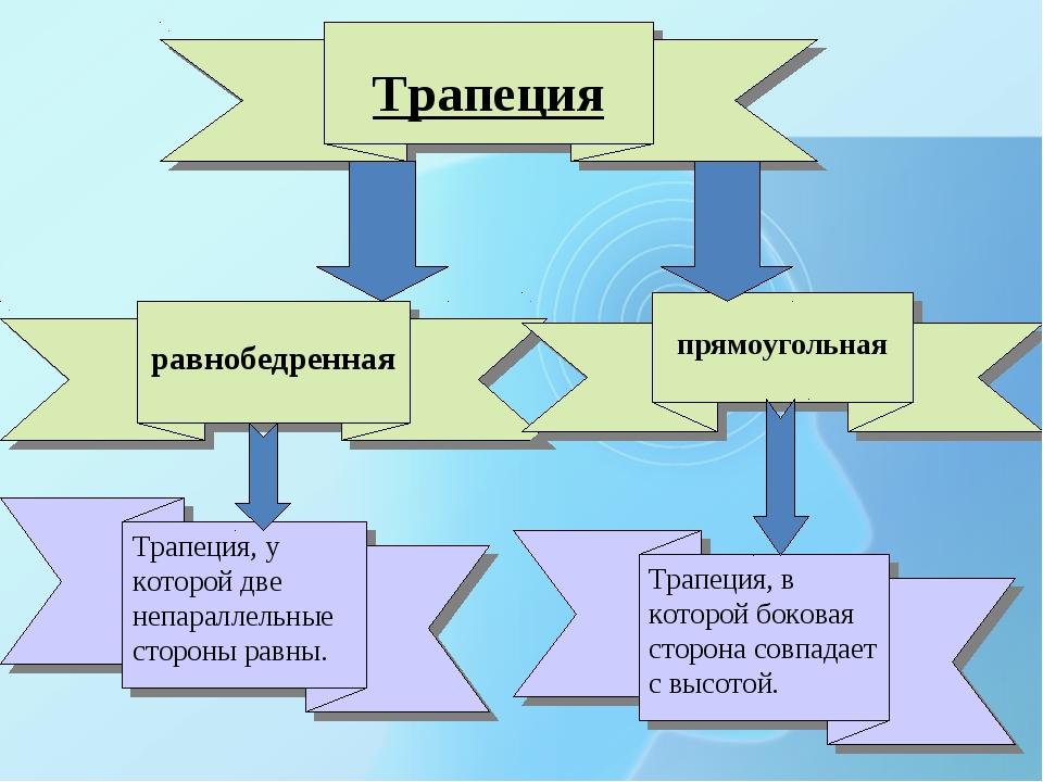 Трапеция равнобедренная прямоугольная Трапеция, у которой две непараллельные...