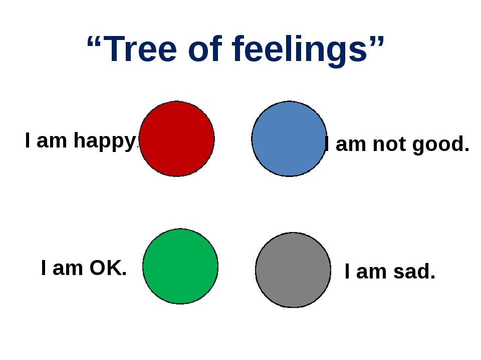 """Tree of feelings"" I am happy. I am OK. I am not good. I am sad."