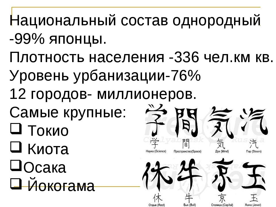 Национальный состав однородный -99% японцы. Плотность населения -336 чел.км к...