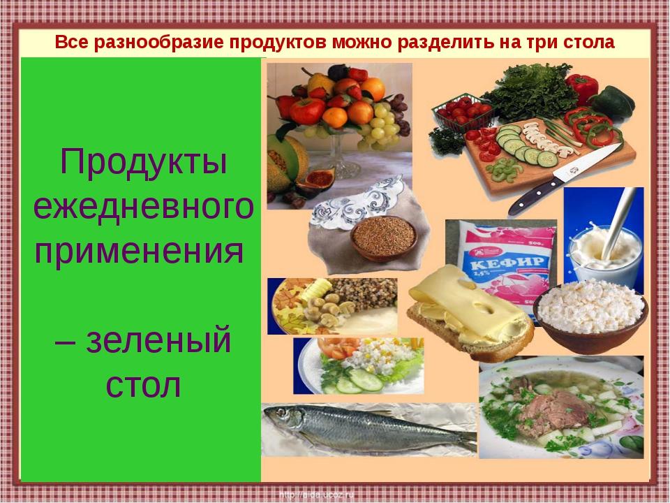 Продукты ежедневного применения – зеленый стол Все разнообразие продуктов мож...
