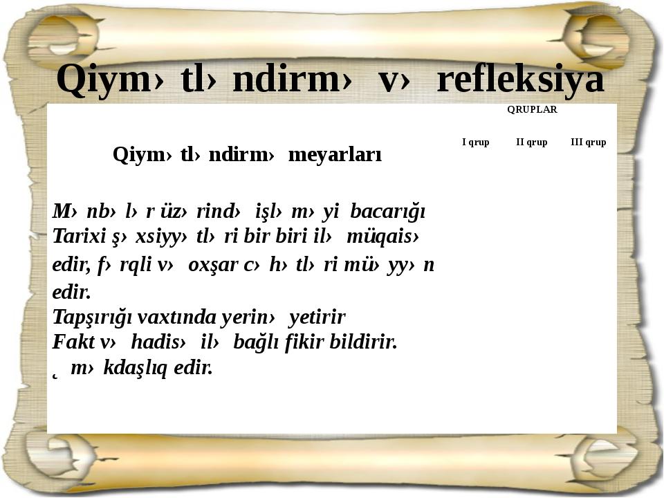 Qiymətləndirmə və refleksiya Qiymətləndirmə meyarları QRUPLAR I qrup II qrup...