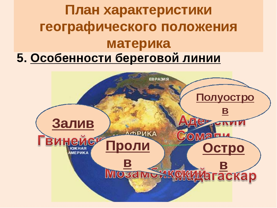 План характеристики географического положения материка 5. Особенности берегов...