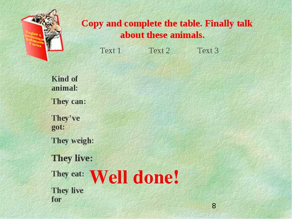Сopy and complete the table. Finally talk about these animals. Well done! T...