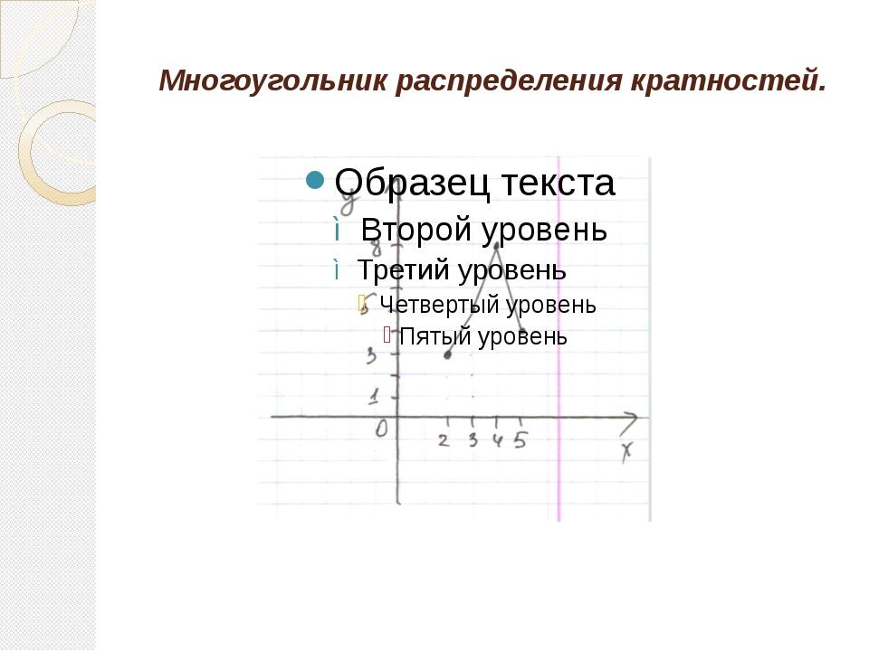 Многоугольник распределения кратностей.