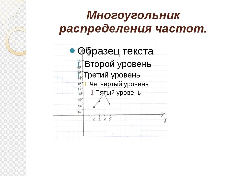 Многоугольник распределения частот.