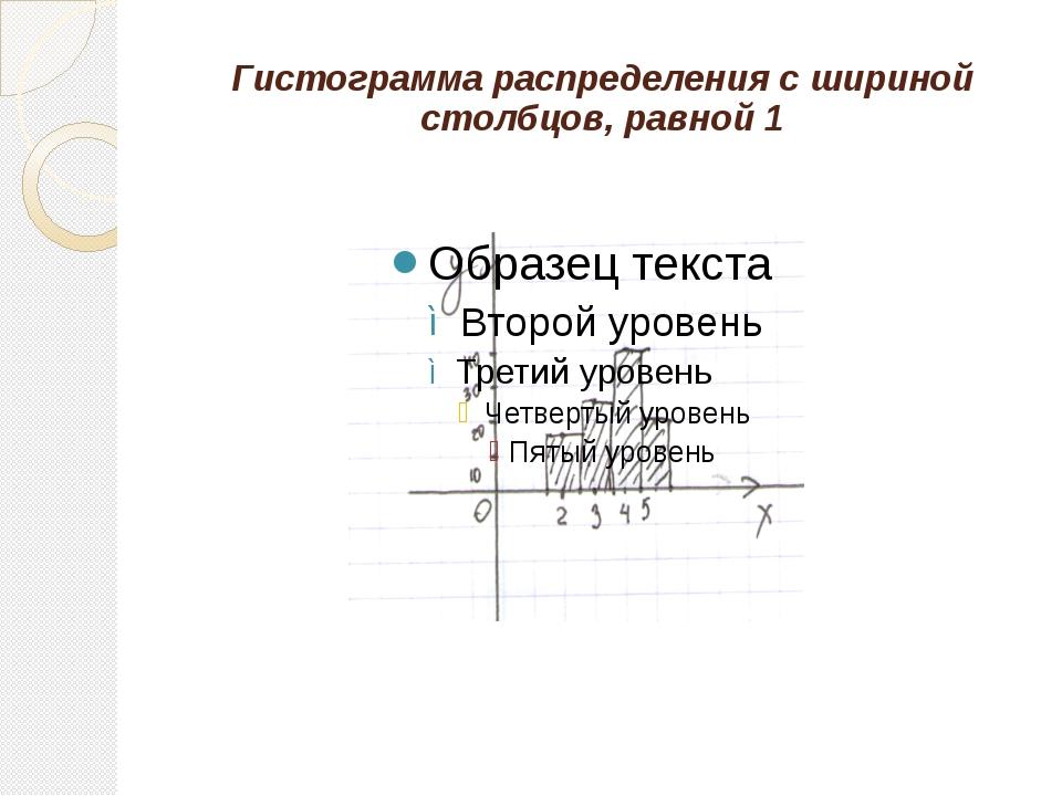 Гистограмма распределения с шириной столбцов, равной 1