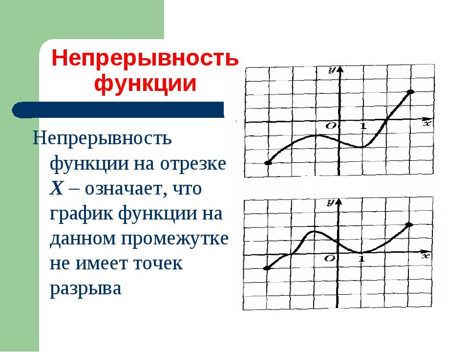 Непрерывность функции Непрерывность функции на отрезке Х – означает, что граф...