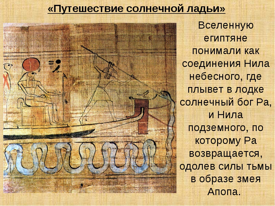 «Путешествие солнечной ладьи» Вселенную египтяне понимали как соединения Нила...