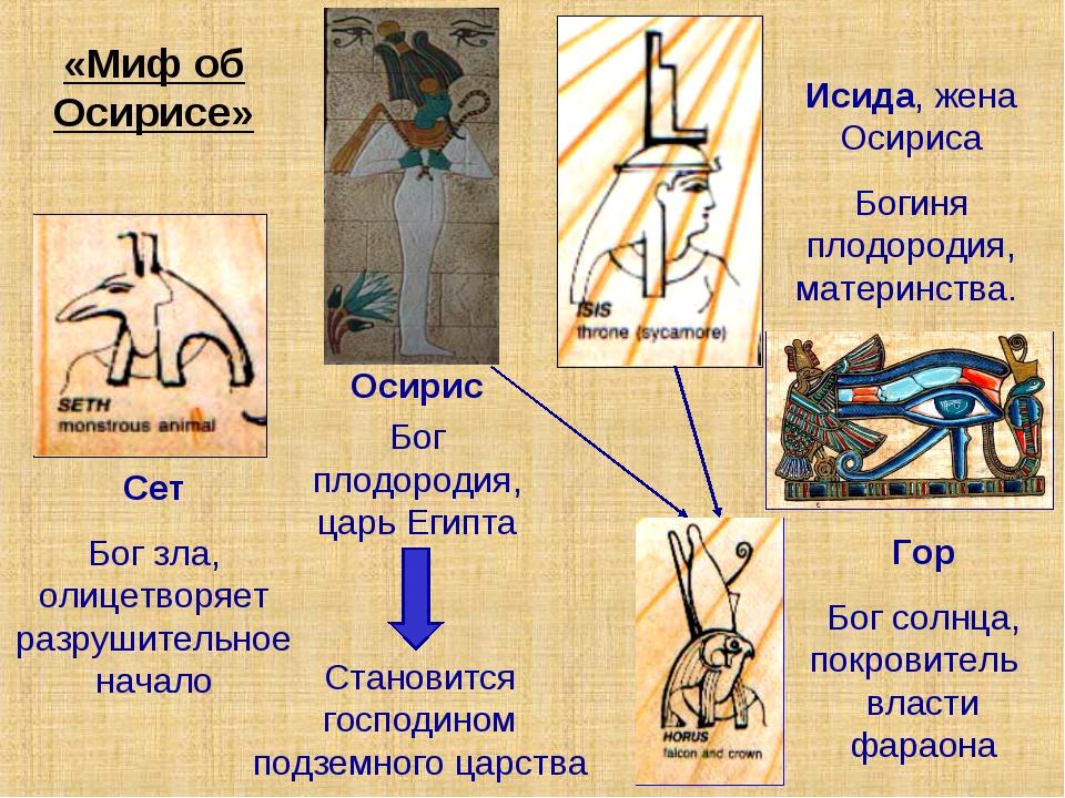 «Миф об Осирисе»