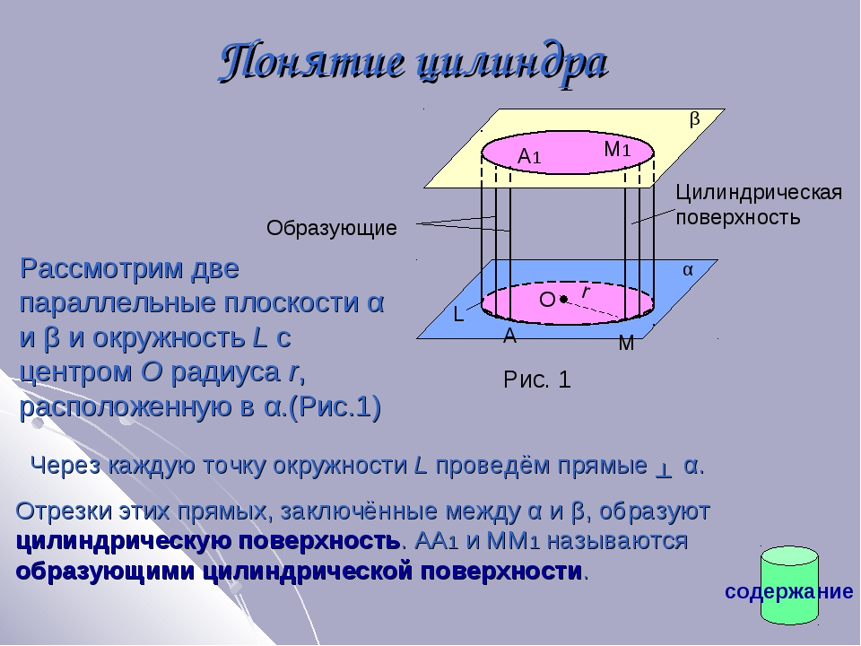 Понятие цилиндра Рассмотрим две параллельные плоскости α и β и окружность L с...