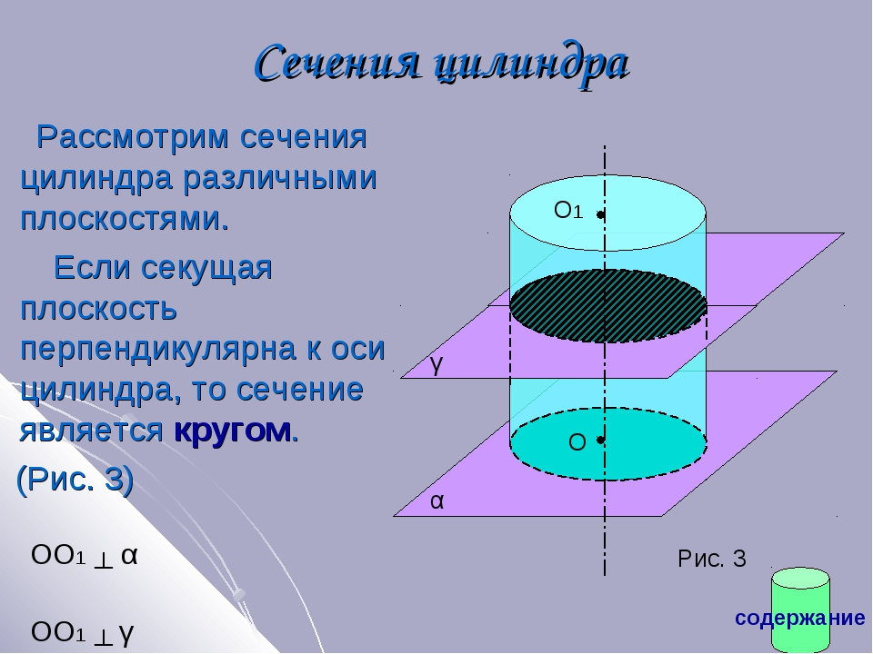 Сечения цилиндра Рассмотрим сечения цилиндра различными плоскостями. Если сек...